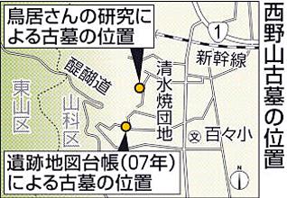 西野山古墓の推定位置